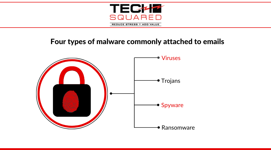 Malware-infographic