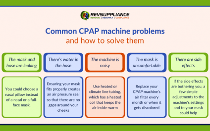 Common CPAP machine problems and how to solve them
