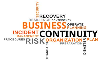 Do You Need a Business Continuity Plan?