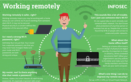 Free Remote Working Awareness Kit
