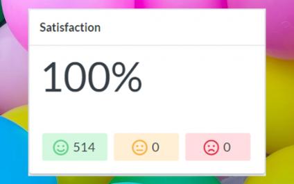 100% Client Satisfaction – Level Achieved