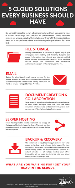 TechRageIT_5-cloud-solutions-every-business-should-have