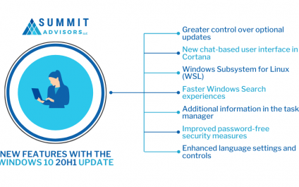 What's new with the Windows 10 20H1 update?