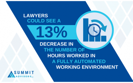 Is Your Law Firm Taking Advantage of These Effective Technology Tools?