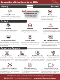 Cybersecurity-for-SMBs