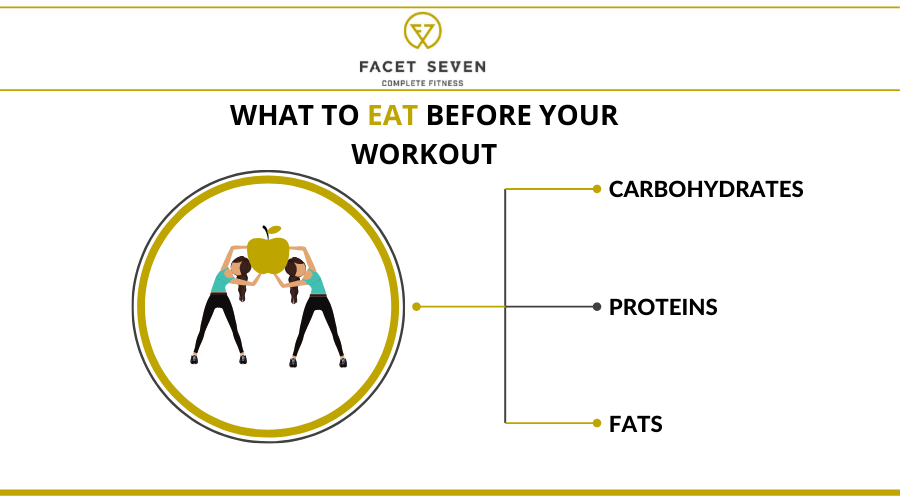 WHAT-TO-EAT-BEFORE-YOUR-WORKOUT-2