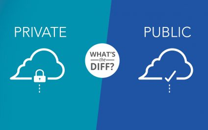 Benefits of Private Cloud