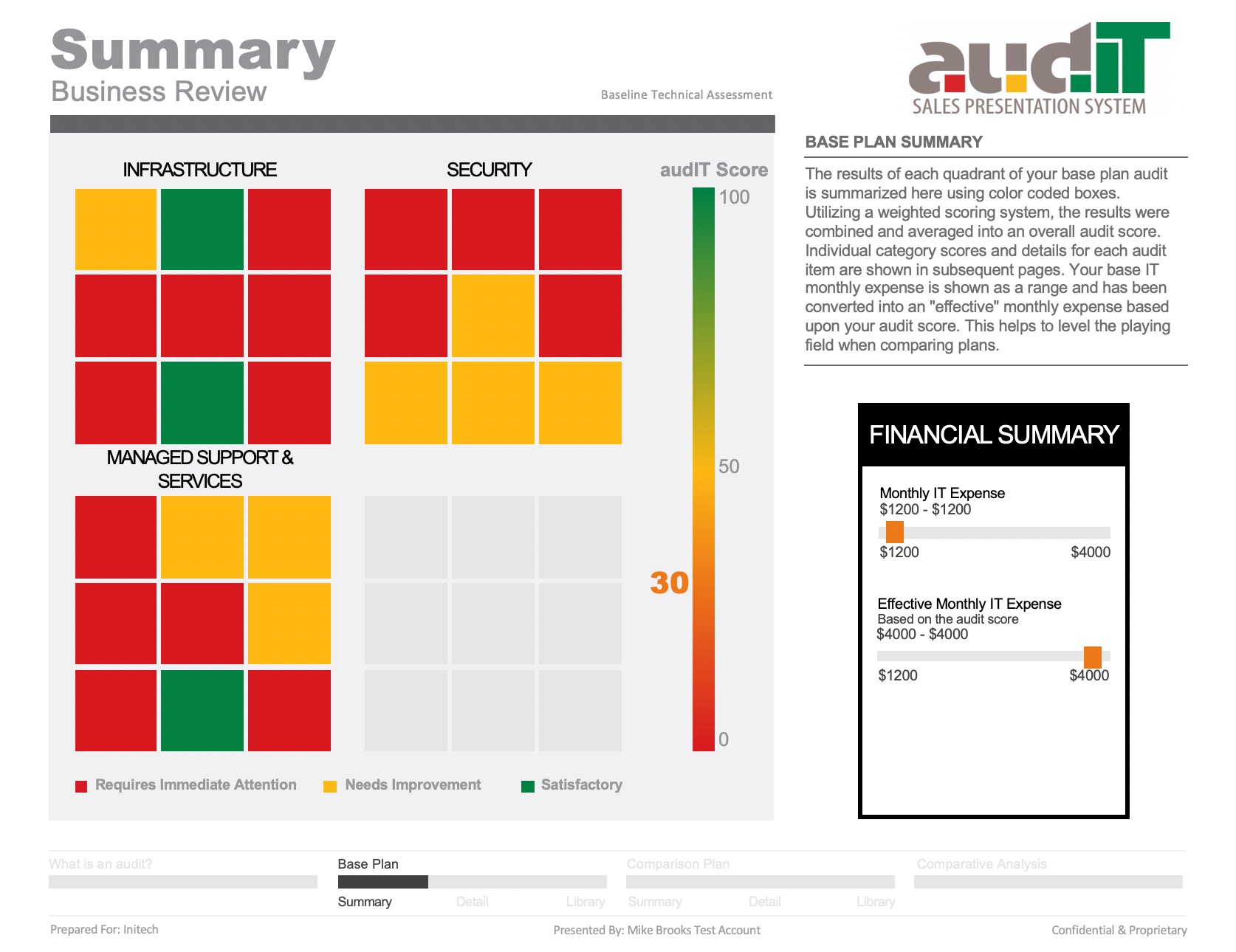 new-release-in-audIT-print-to-powerpoint