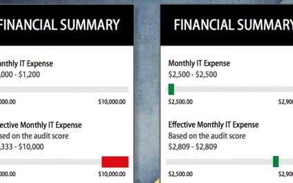 """What Is The """"Effective"""" IT Monthly Expense?"""
