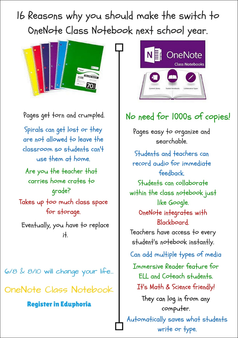 OneNote Class Notebook supports English Language Learners 3