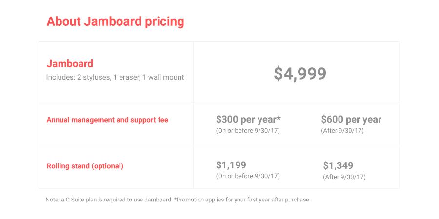 Jamboard pricing - correct