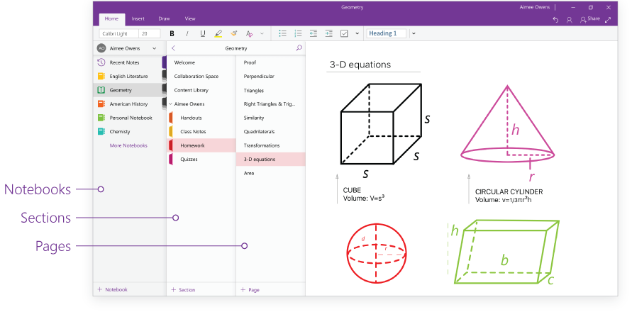 Screenshot of OneNote's new design showing the navigation all on the left hand side. The columns are labeled from left to right: Notebooks, Sections, Pages.