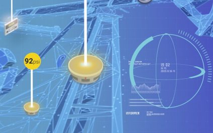 Digital Transformation in the Oil & Gas Industry: Collect and Monitor Sensor Data