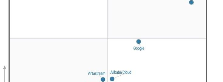 AWS Named as a Leader in Gartner's Infrastructure as a Service (IaaS) Magic Quadrant for 7th Consecutive Year