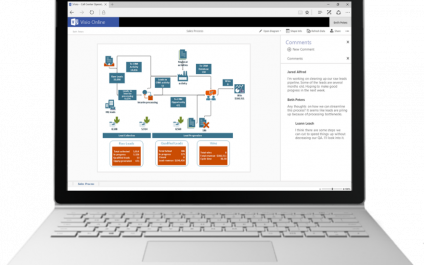 Visio Online—anywhere, anytime access to your diagrams