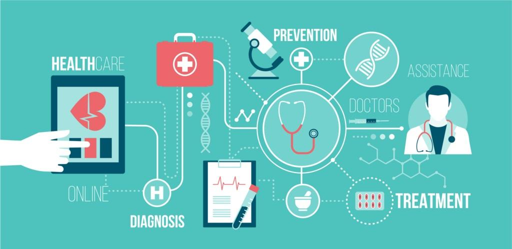 types-of-healthcare