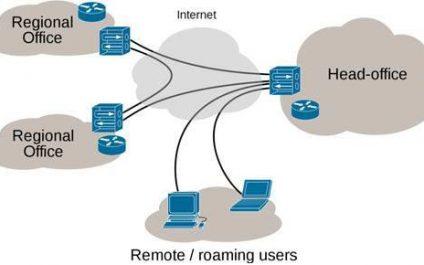 Understanding the Benefits of Using a VPN