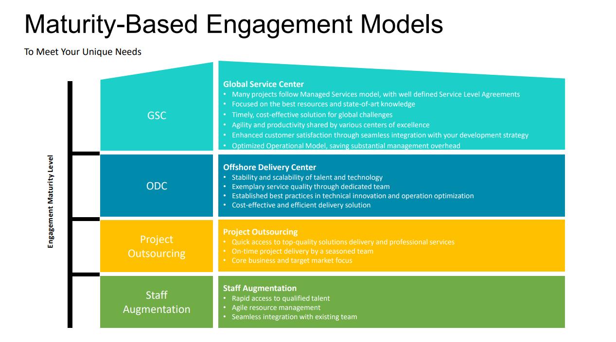 maturity-based engagement models