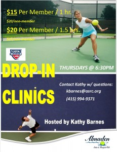 Drop-in Clinics with Kathy - Oct 2014