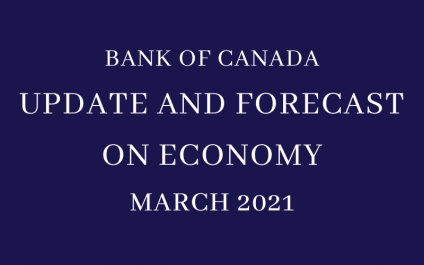 Bank of Canada Announcement: Key Takeaways