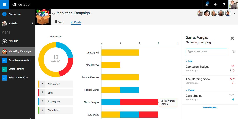 Enterprise Plans Win Big with Office 365 E5 Release :: Metro