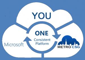 One consistent platform