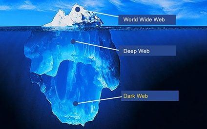 How Does the Dark Web Impact Small Businesses?