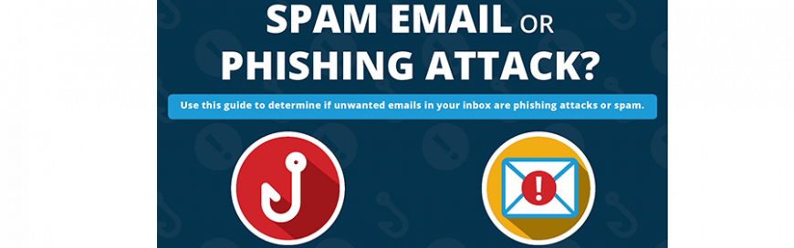 Spam Email or Phishing Attack?
