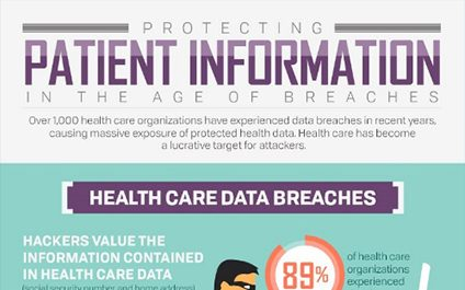 Protecting Patient Information in the Age of Breaches