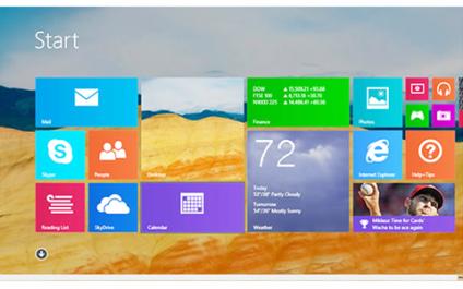 Enabling & Disabling Syncing Windows 8.1