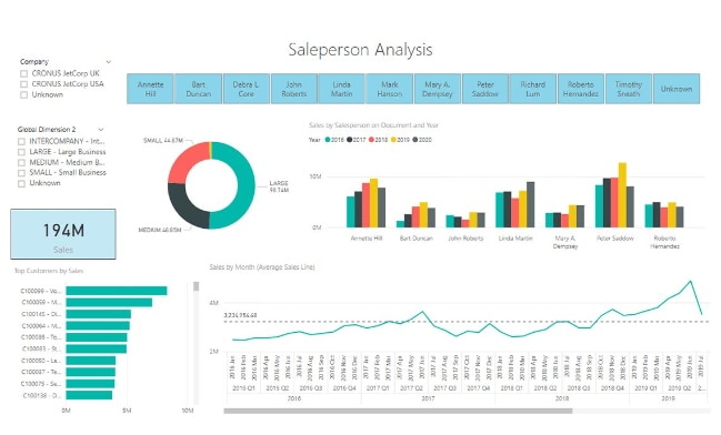 img-arc-reporting-capabilities-with-microsoft-dynamics-365-1