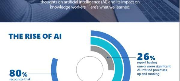 AI is on the rise