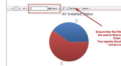 LabTech Tip – Antivirus Dashboard Agent List not Loading Properly