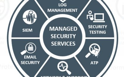 5 Tips to Prevent a Security Breach in your Business