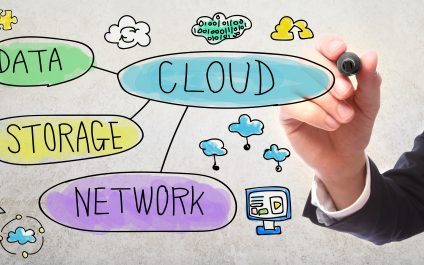 What Cloud Computing Can Do For Your Business